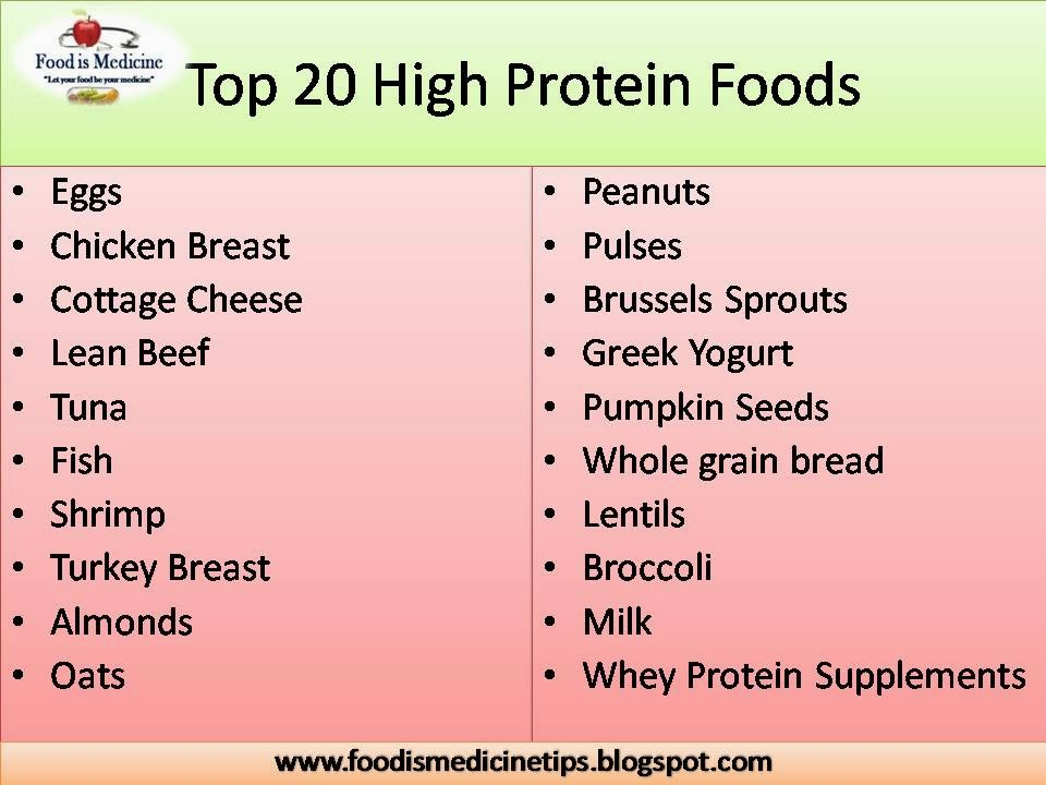 food with high protein Protein foods are an important part of a diabetes meal plan learn about your best choices.
