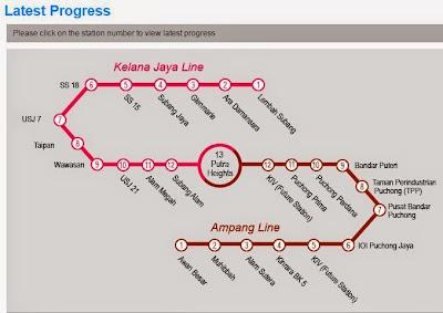 LRT Line Extention Latest Progress