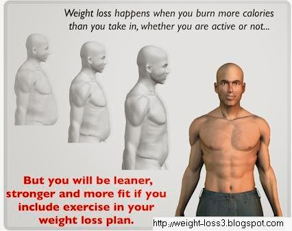 Large Muscle Groups Exercises Uses Large Muscle Groups