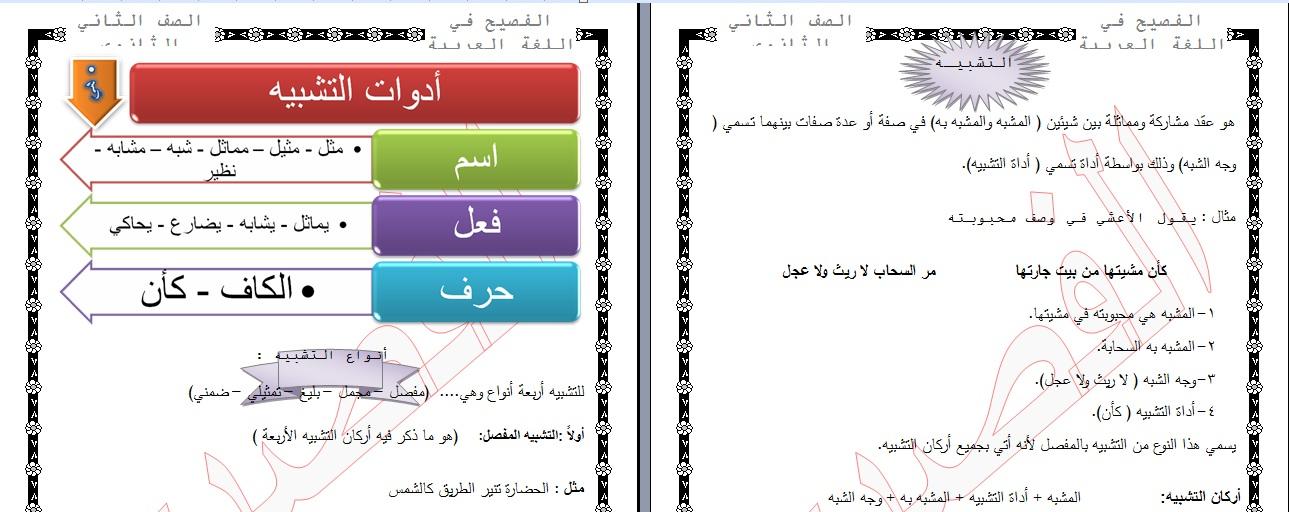 مذكرة شرح بلاغة اولى ثانوي لغة عربية تيرم تانى مناهج جديدة بالصور موقع الدكتور محمد رزق %D8%A8%D9%84%D8%A7%D8%BA%D8%A9