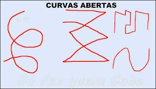 Desenhos de curvas Abertas.