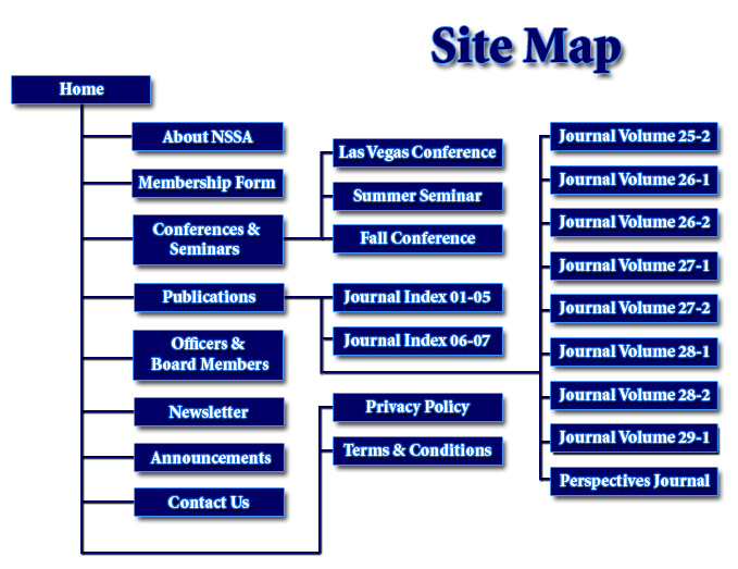 Add Site Maps To Google Webmaster Tools