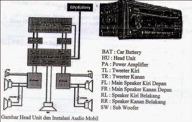 Rio Dharmawan Nababan  Praktikum Vii Instalasi Audio Mobil