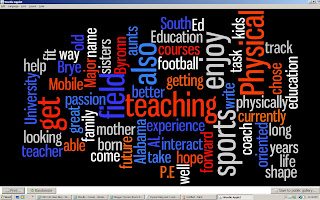 Wordle about me and my major Physical Education