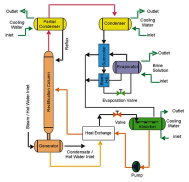 rac manual b tech mechanical kuk mechanical guru s observation