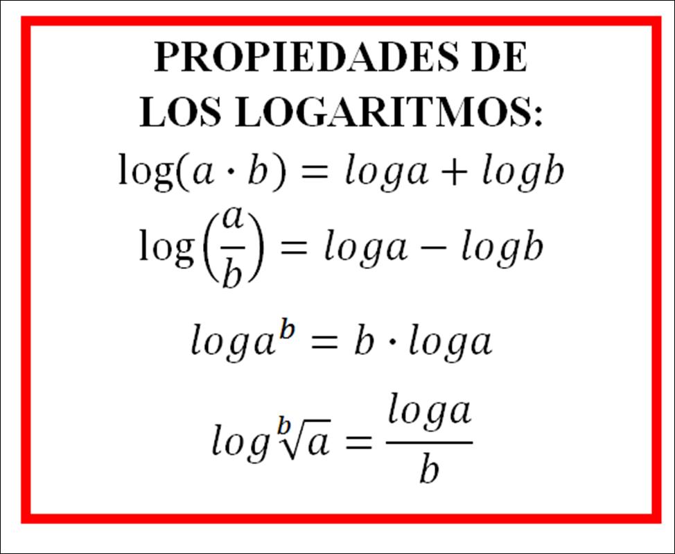 Logaritmos definici n for Inmobiliaria definicion