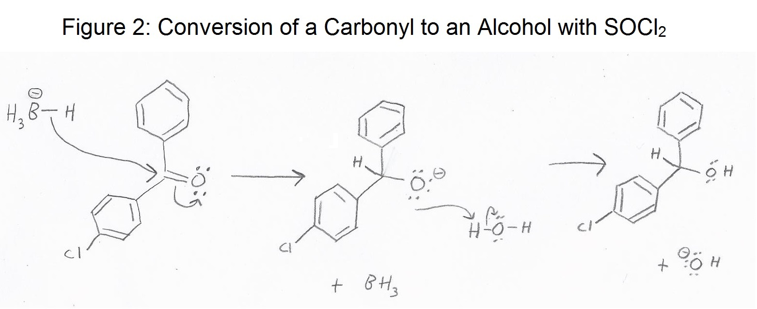 Camerons Chemistry Channel Alcohol Still Diagram It Helps If You Can Read So Find That Your Eyes Are Watering After Reading This And Have A Tickle In Throat May Just Need To Take Personal Evaluation Of The