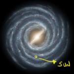Milky Way and Sun