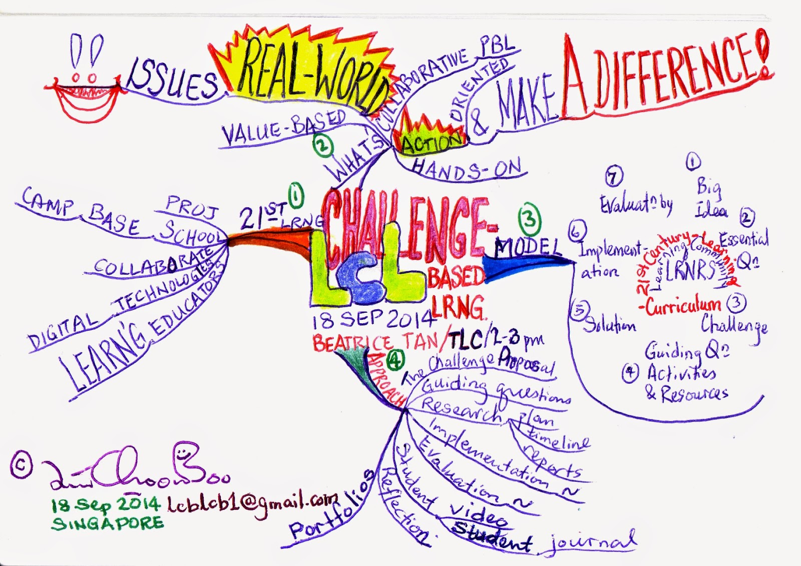Learn to be a Mindmapper Lim Choon Boo MIND MAP on CHALLENGE