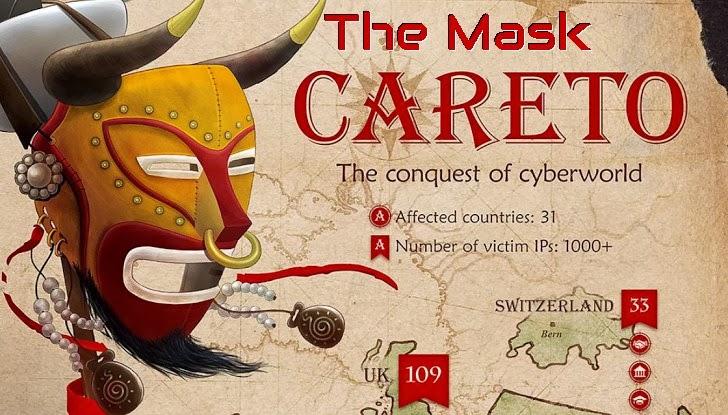 careto the mask