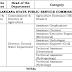 Filling 1069 Vacant Posts through TSPSC Recruitment Telangana