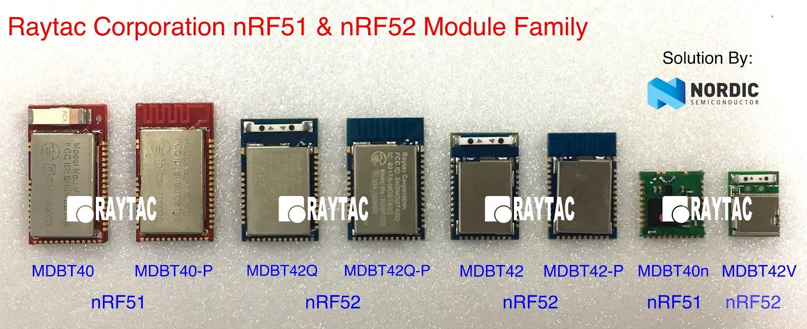 Raytac Module Family