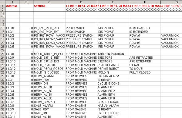 PLC Advance: Simbols and Description in RSLogix500 use Excel