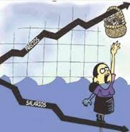 Inflación, tensión, ahogo