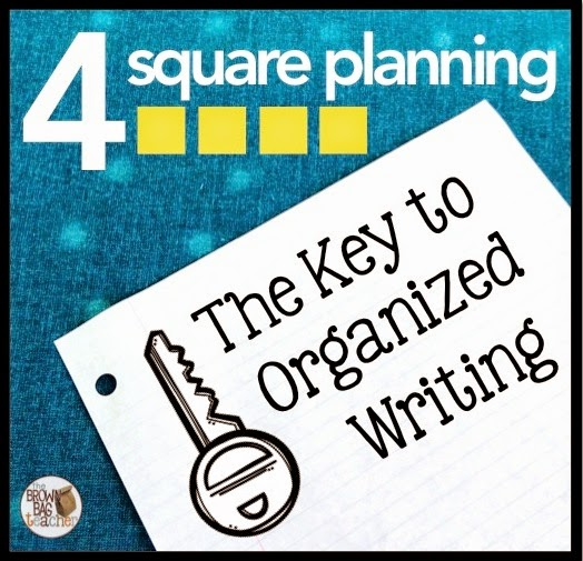 four square essay planning For spanish quizzes, and planning our magnificent halloween costumes, we had so much fun during my four square introductory paragraph writing author.