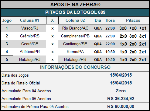 LOTOGOL 689 - PITÁCOS DA ZEBRA