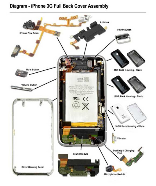 Iphone 3g Diagram Full Back Cover Assembly Set