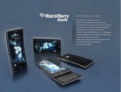 Blackberry Blade Specs