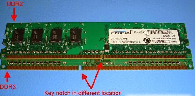 Khác biệt về tiếp xúc góc giữa DDR2 và DDR3