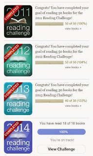 GoodReads Reading Challenges