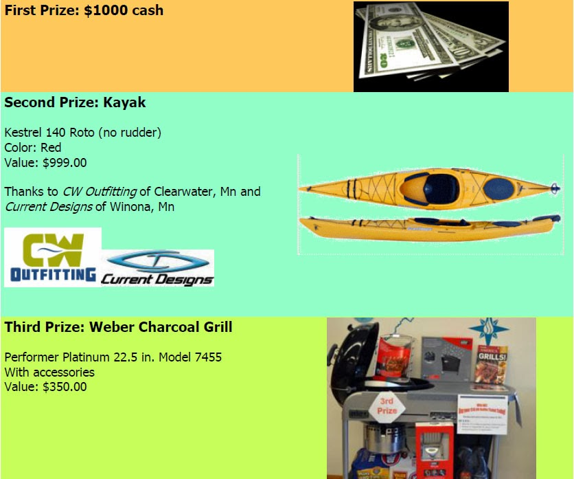HSC Raffle Launched on March 8th - Headwaters Science Center