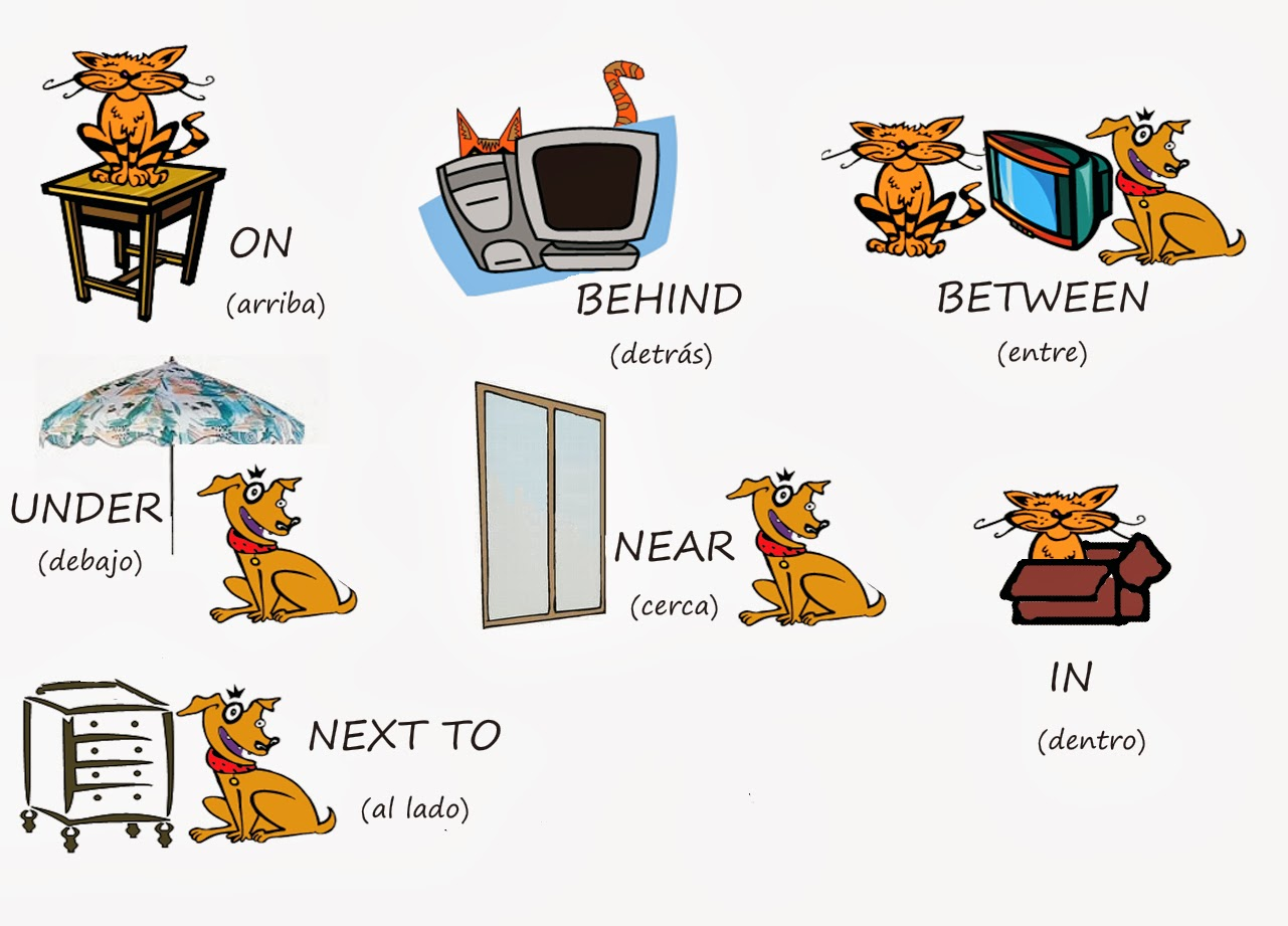 English corner prepositions of place game for Fuera de aqui en ingles