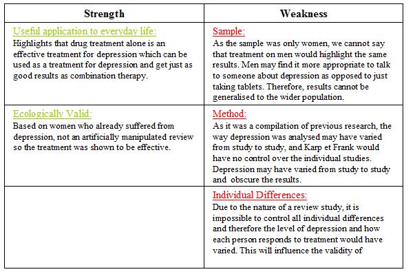 personal essay depression