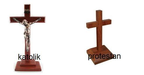 protestanVSkatolik.jpg