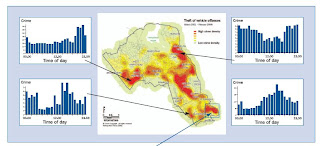 Illustration of the use of GIS to show theft in a location by time of day
