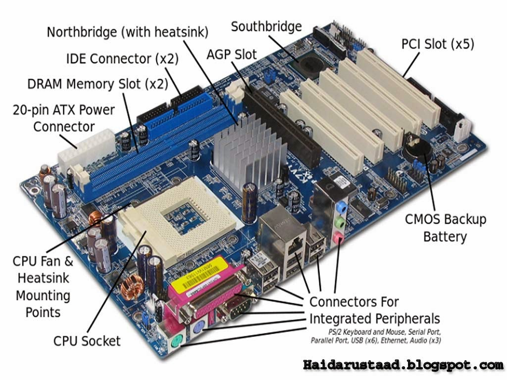 Motherboard internal parts and components explanation « Electrical and Electronic Free Learning ...