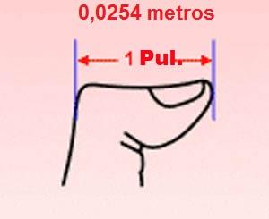 Equivalencia de pulgada en metros.