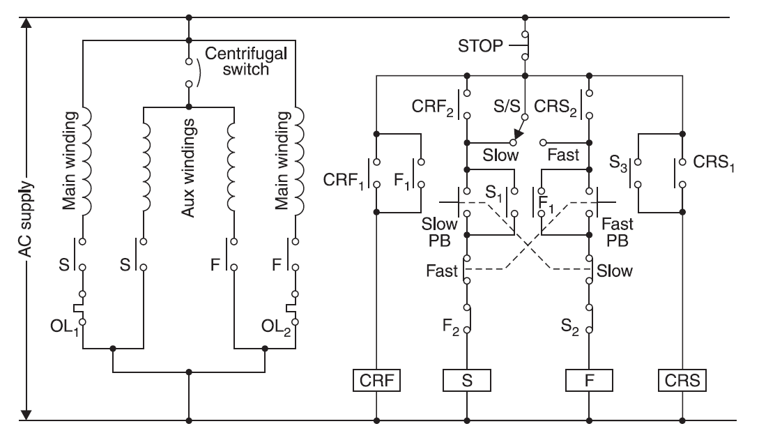 speed control of split phase motors engineering articles