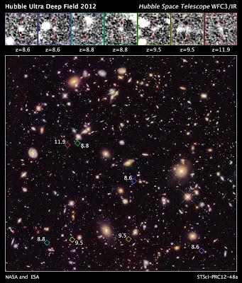 NASA Temukan galaxy terjauh yang pernah dilihat menggunakan teleskop Hubble