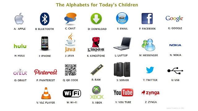 Modern_alphabets_for_todayz_children