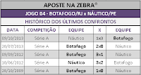 LOTECA 662 - HISTÓRICO JOGO 04