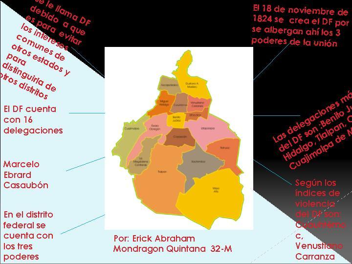 Mapa mental del DF