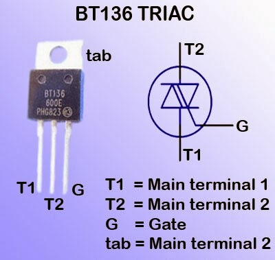 triac a three terminal semiconductor device This is a three terminal, four layer, bi-directional semiconductor device that  controls ac power the triac of maximum rating of 16 kw is available in the  market.