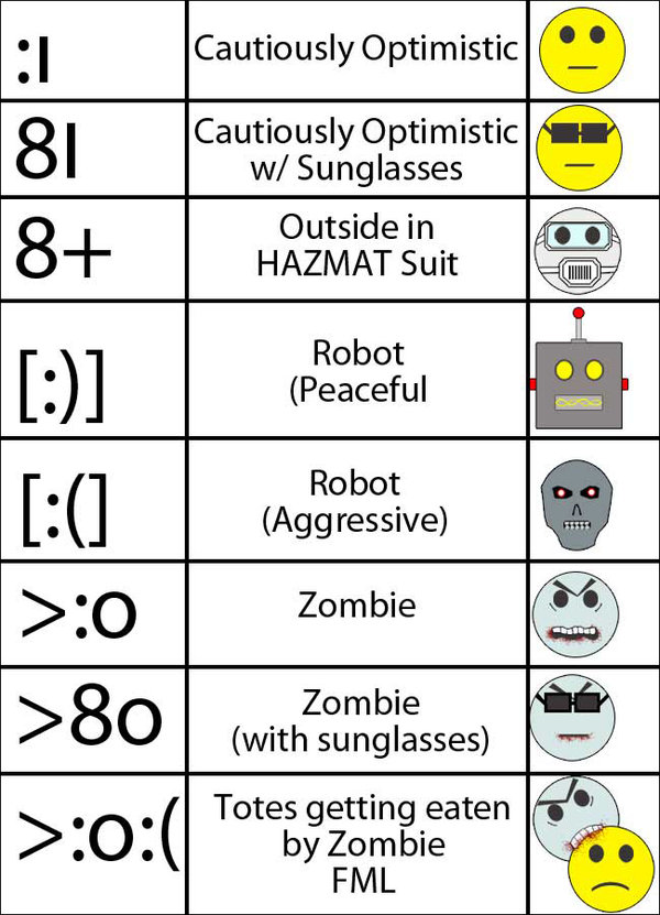 Complete list of Facebook Chat Emoticons :