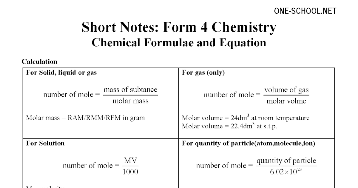 chemistry essay spm form 4 Covalent bonding covalent bonds are formed by atoms sharing electrons to form molecules this type of bond usually formed between two non-metallic elements.
