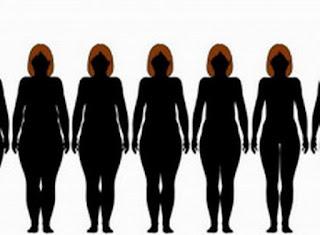 LA CANELA Y JENGIBRE DIETA: PARA PERDER 6 LIBRAS EN MENOS DE 7 DÍAS