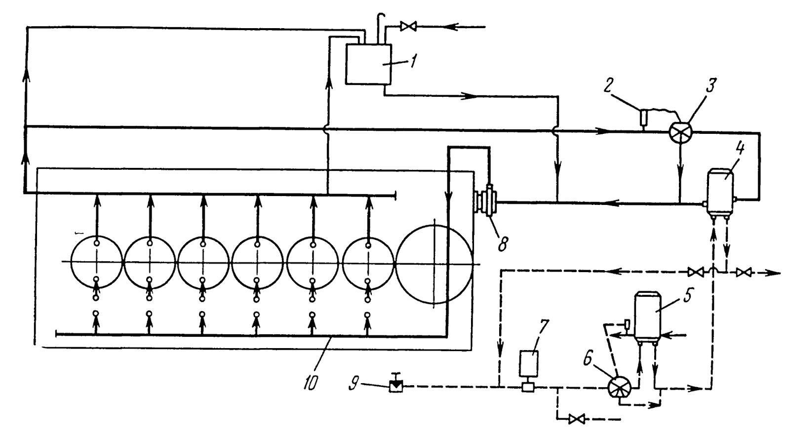 схема работы насоса тнвд при пуске дизельного двигателя