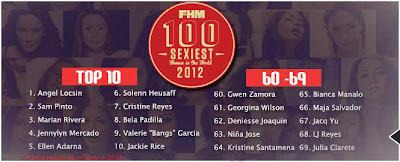 FHM Philippines 100 Sexiest Women 2012 Partial Results