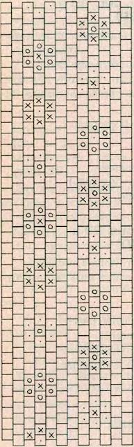Схема плетения цветочного мозаичного орнамента для браслета