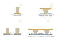 Shirdel and Associates Architects