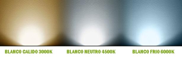 Colores de la luz luz c lida neutra o fr a for Luz blanca o calida
