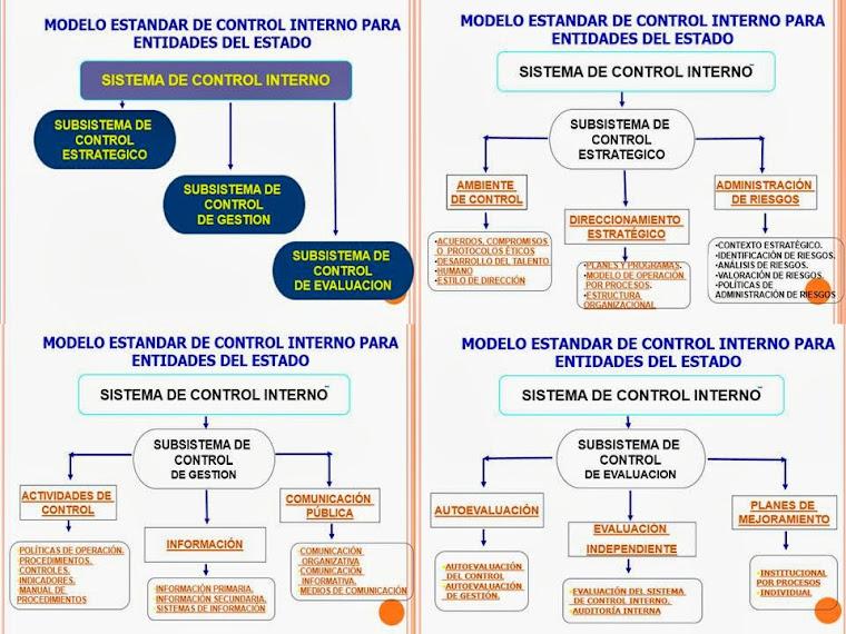 MODELO ESTANDAR DE CONTROL INTERNO PARA ENTIDADES DEL ESTADO