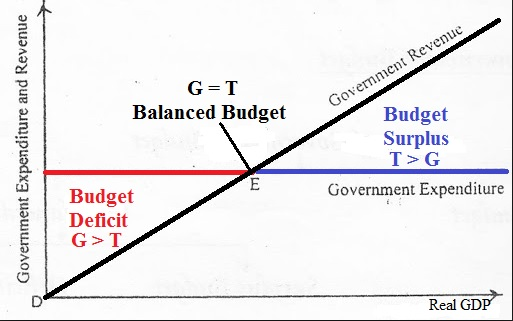 budget essay It looks like you've lost connection to our server please check your internet connection or reload this page.