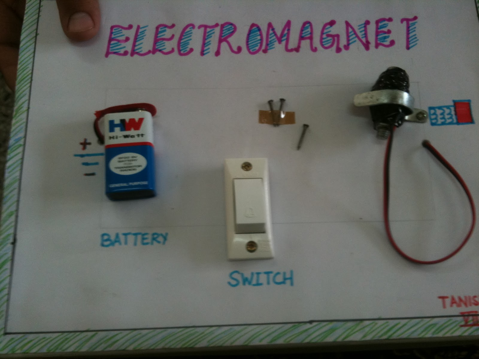Http Bbpsrohini Blogspot Com 2011 11 Model On Electromagnet By Tanish Sharma Html