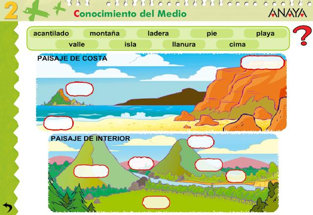 Resultado de imagen de elementos del paisaje