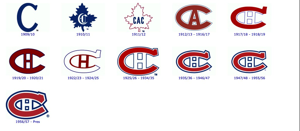 Forehand to backhand the top 5 logos in the nhl - Logo des canadiens de montreal ...